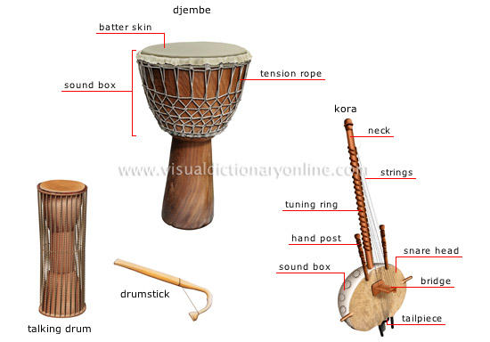 traditional musical instruments [7]