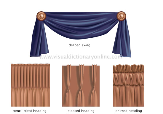 Curtains Ideas curtain rod parts : HOUSE :: HOUSE FURNITURE :: WINDOW ACCESSORIES :: EXAMPLES OF HEADINGS ...