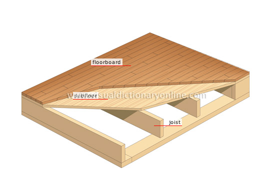 HOUSE :: STRUCTURE OF A HOUSE :: WOOD FLOORING :: WOOD FLOORING ON ...
